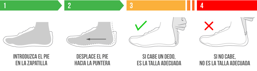 Resultado de imagen de talla de las zapatillas de running